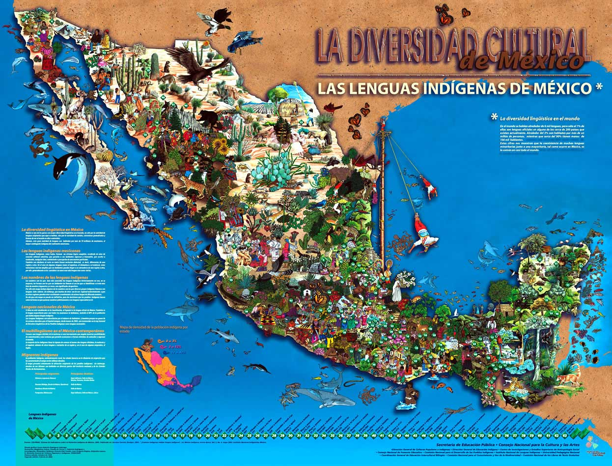 Indigenous Languages Mexico